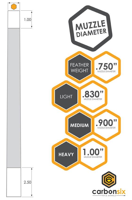 Carbon Six Contours and Muzzle Diameters